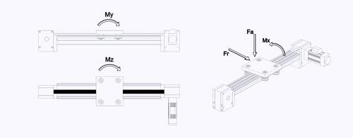 u00d812  u00d820 timing compact module