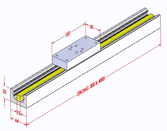 Linear Closed Block Guiding Systems 33x64 Schema