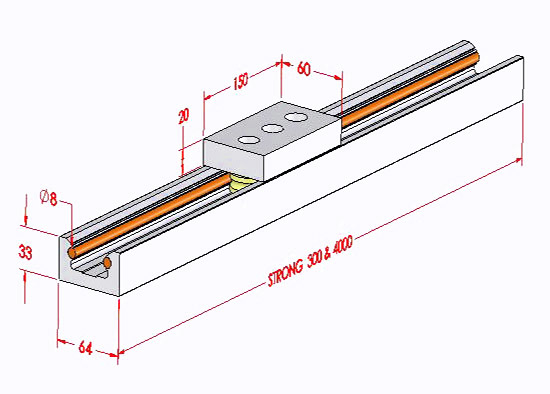 Rolled Closed Block Guiding System 33x64 Schema