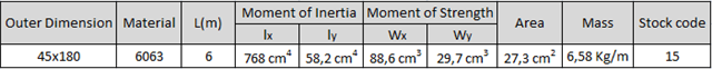 45x180_Aluminium_Profile_Technical_Table